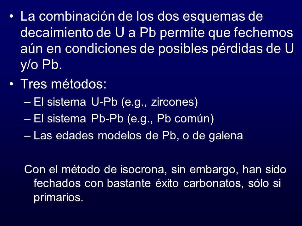 La combinación de los dos esquemas de decaimiento de U a Pb permite que fechemos aún en condiciones de posibles pérdidas de U y/o Pb.