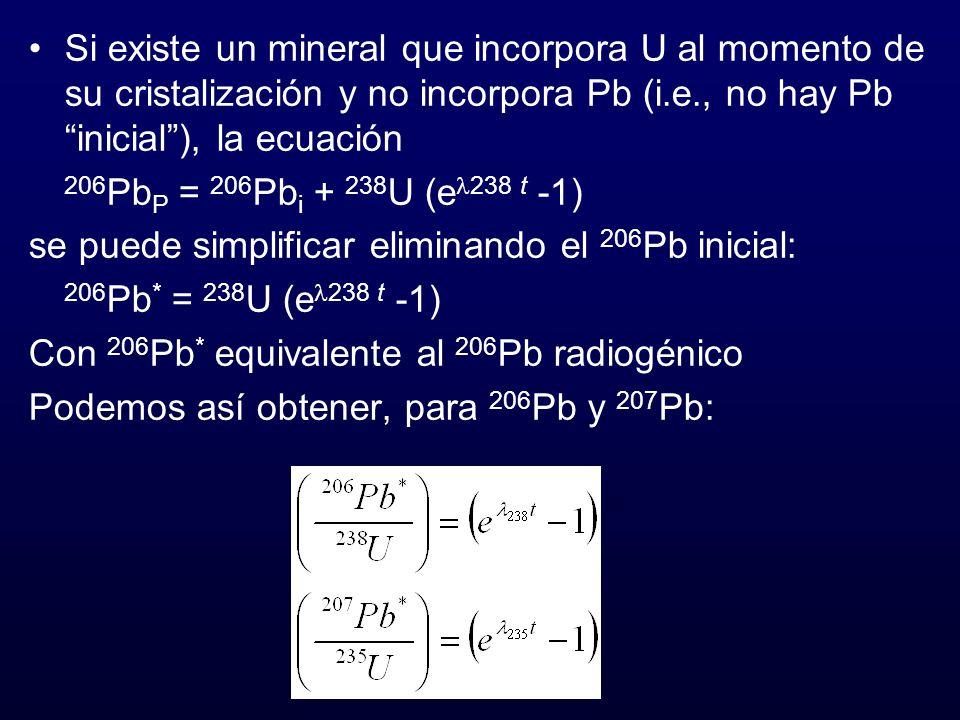 Si existe un mineral que incorpora U al momento de su cristalización y no incorpora Pb (i.e., no hay Pb inicial ), la ecuación