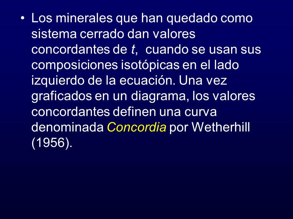 Los minerales que han quedado como sistema cerrado dan valores concordantes de t, cuando se usan sus composiciones isotópicas en el lado izquierdo de la ecuación.