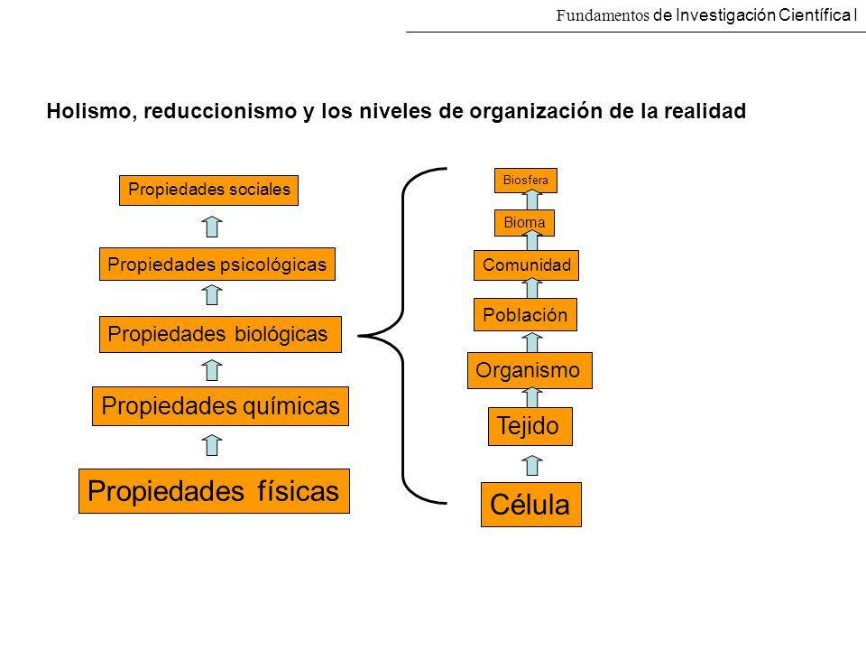Propiedades físicas Célula Propiedades químicas Tejido