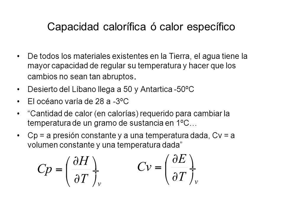 Capacidad calorífica ó calor específico