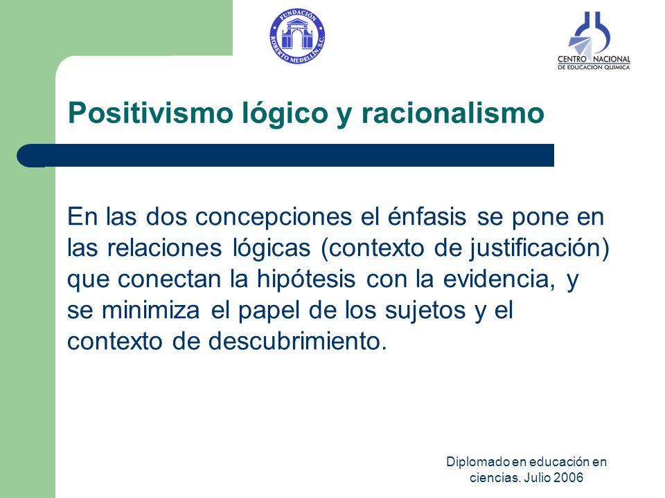 Positivismo lógico y racionalismo