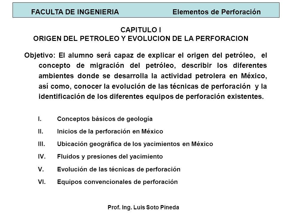 CAPITULO I ORIGEN DEL PETROLEO Y EVOLUCION DE LA PERFORACION