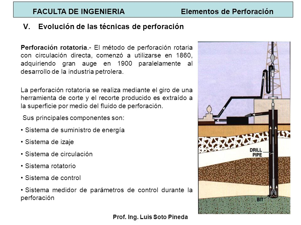 Prof. Ing. Luis Soto Pineda