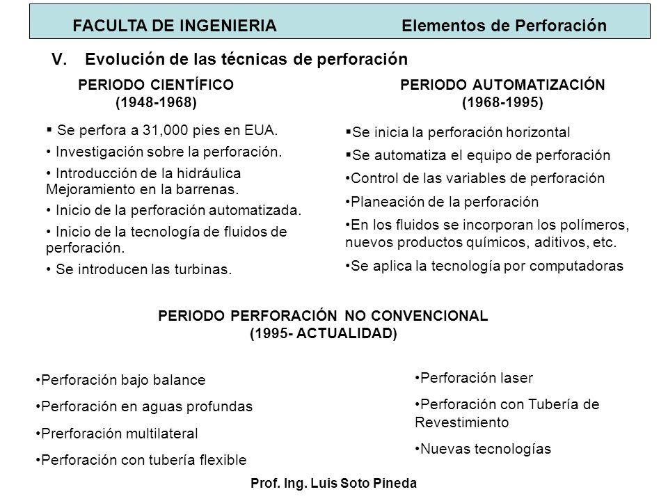 FACULTA DE INGENIERIA Elementos de Perforación