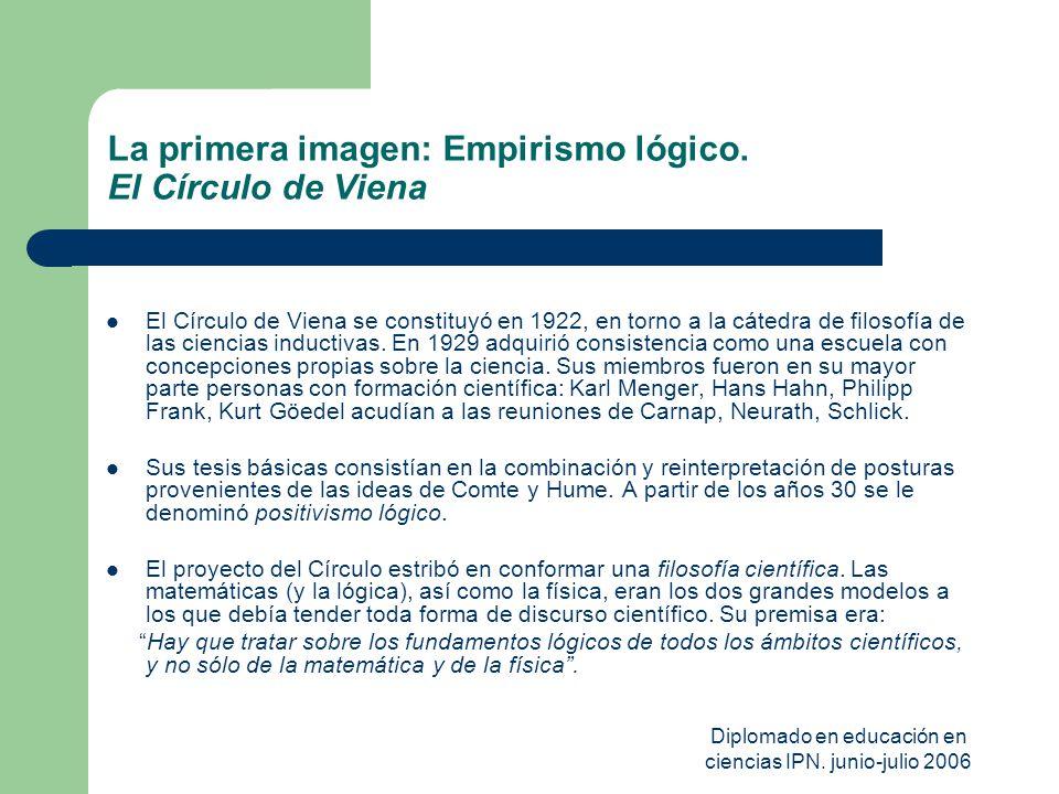 La primera imagen: Empirismo lógico. El Círculo de Viena
