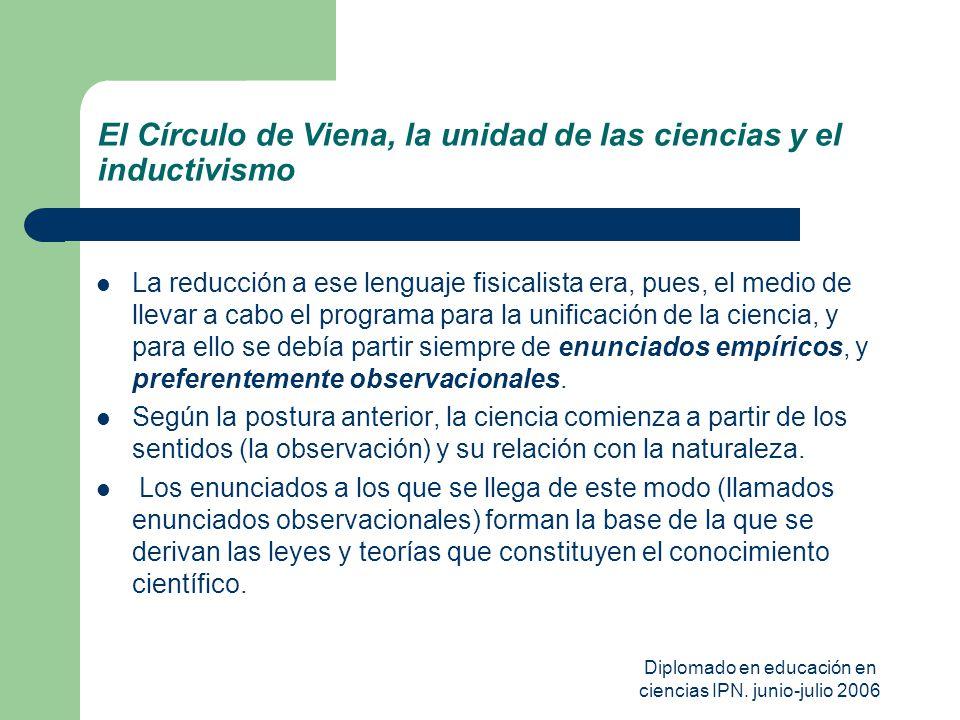 El Círculo de Viena, la unidad de las ciencias y el inductivismo