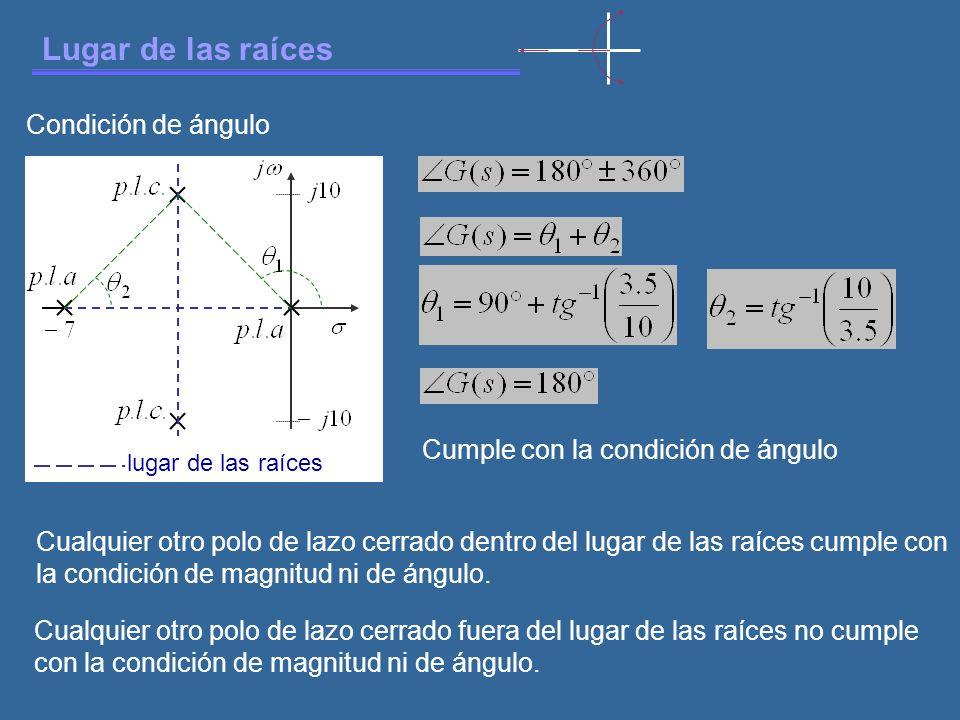 Lugar de las raíces Condición de ángulo