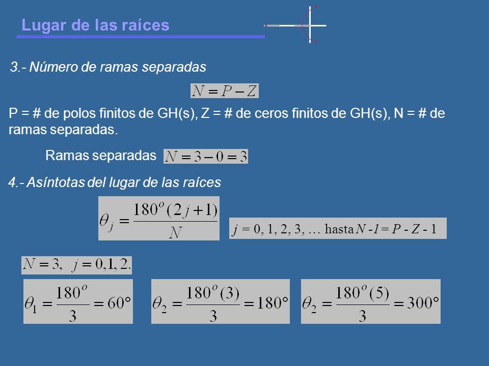 Lugar de las raíces 3.- Número de ramas separadas