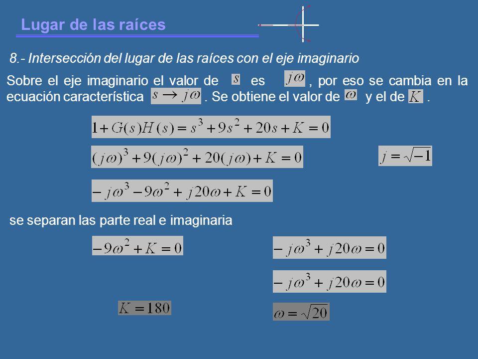 Lugar de las raíces 8.- Intersección del lugar de las raíces con el eje imaginario.