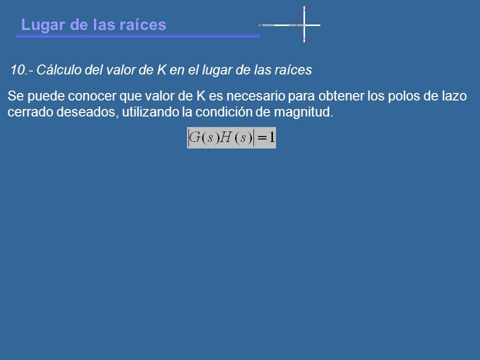 Lugar de las raíces 10.- Cálculo del valor de K en el lugar de las raíces.