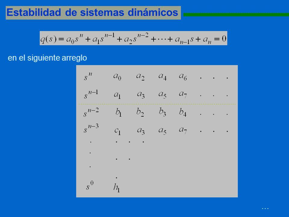 Estabilidad de sistemas dinámicos
