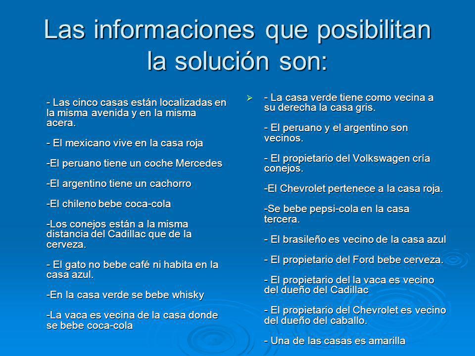 Las informaciones que posibilitan la solución son: