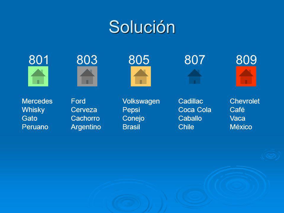 Solución 801 803 805 807 809 Mercedes Whisky Gato Peruano