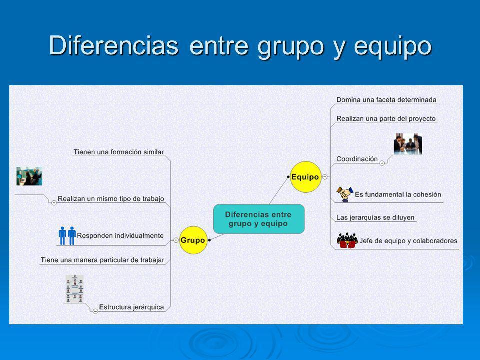 Diferencias entre grupo y equipo