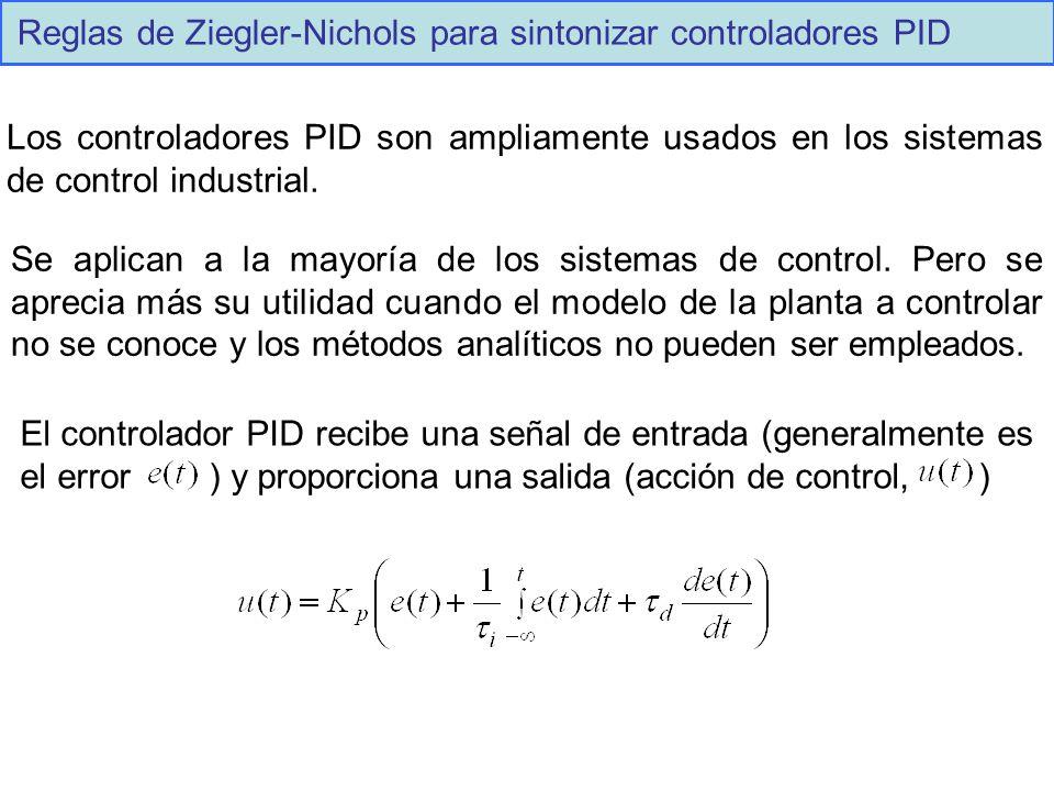 Reglas de Ziegler-Nichols para sintonizar controladores PID