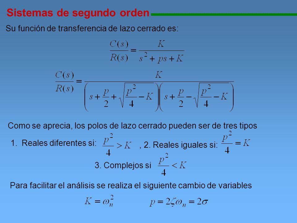 Sistemas de segundo orden