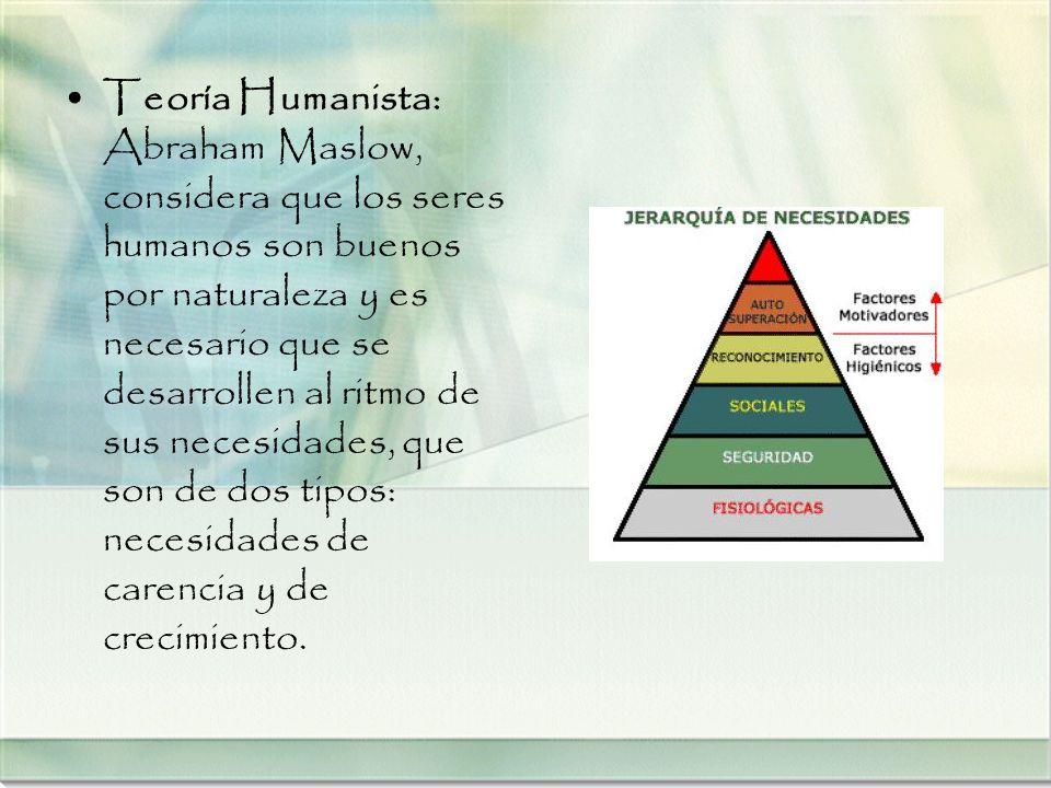 Teoría Humanista: Abraham Maslow, considera que los seres humanos son buenos por naturaleza y es necesario que se desarrollen al ritmo de sus necesidades, que son de dos tipos: necesidades de carencia y de crecimiento.