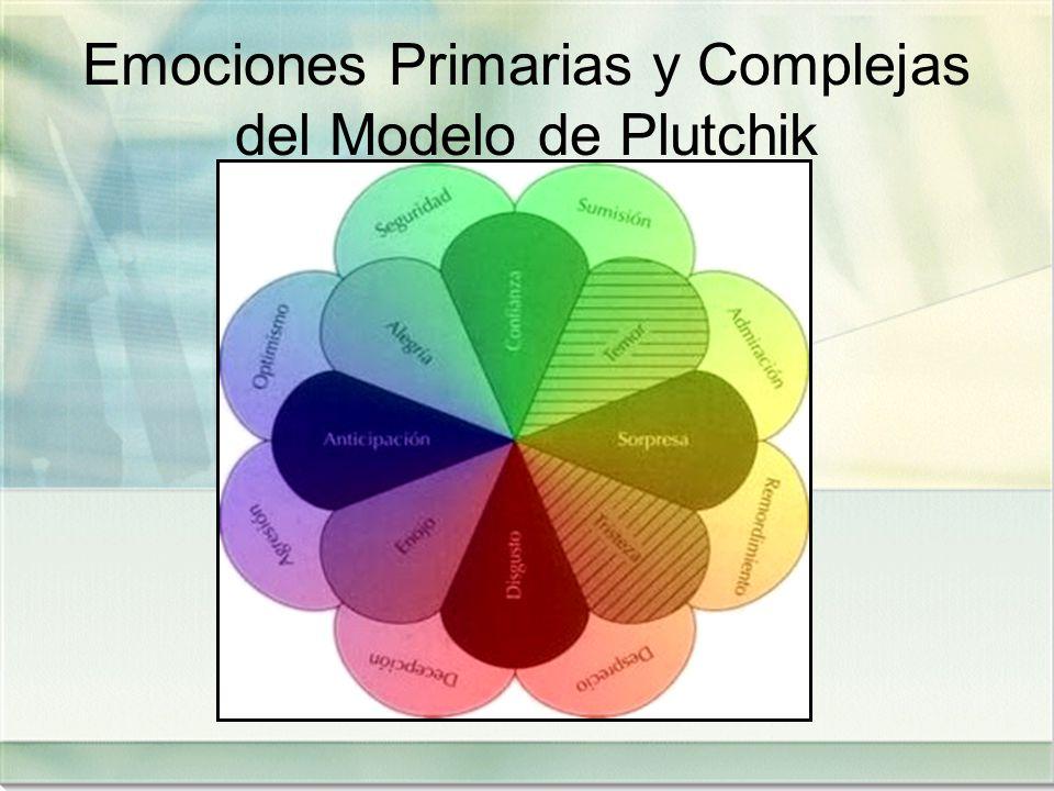 Emociones Primarias y Complejas del Modelo de Plutchik