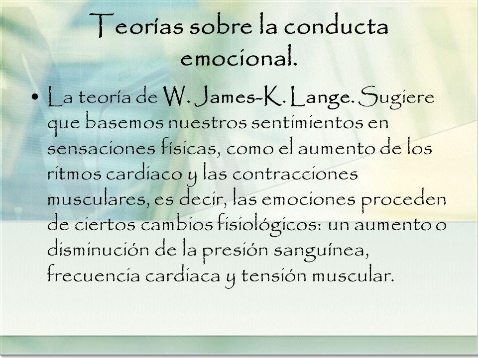 Teorías sobre la conducta emocional.