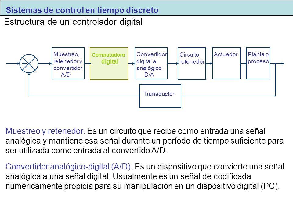 Estructura de un controlador digital
