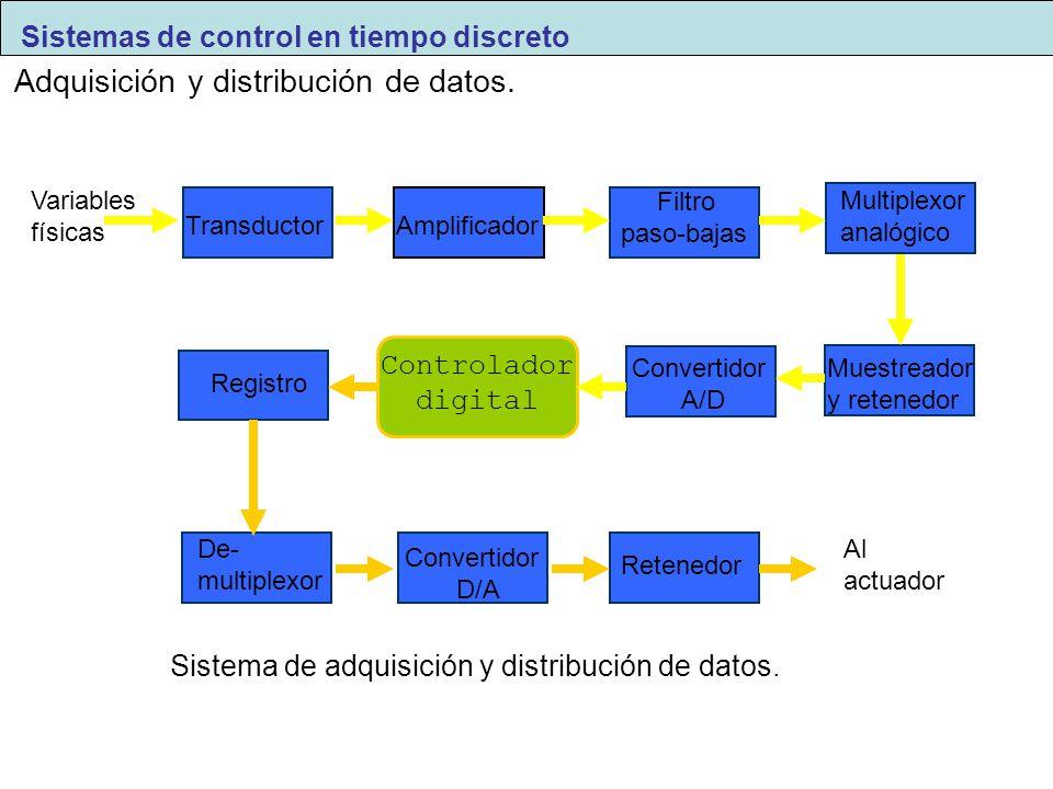 Adquisición y distribución de datos.