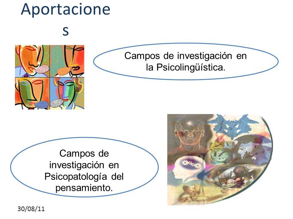 Aportaciones Campos de investigación en la Psicolingüística.