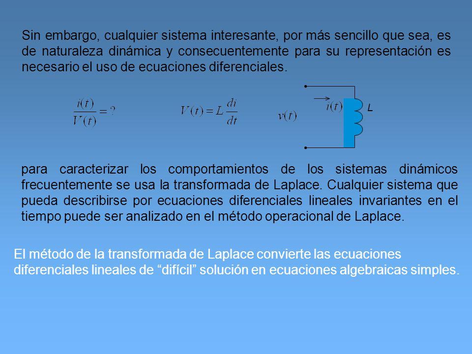 El método de la transformada de Laplace convierte las ecuaciones