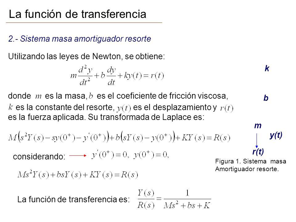 La función de transferencia
