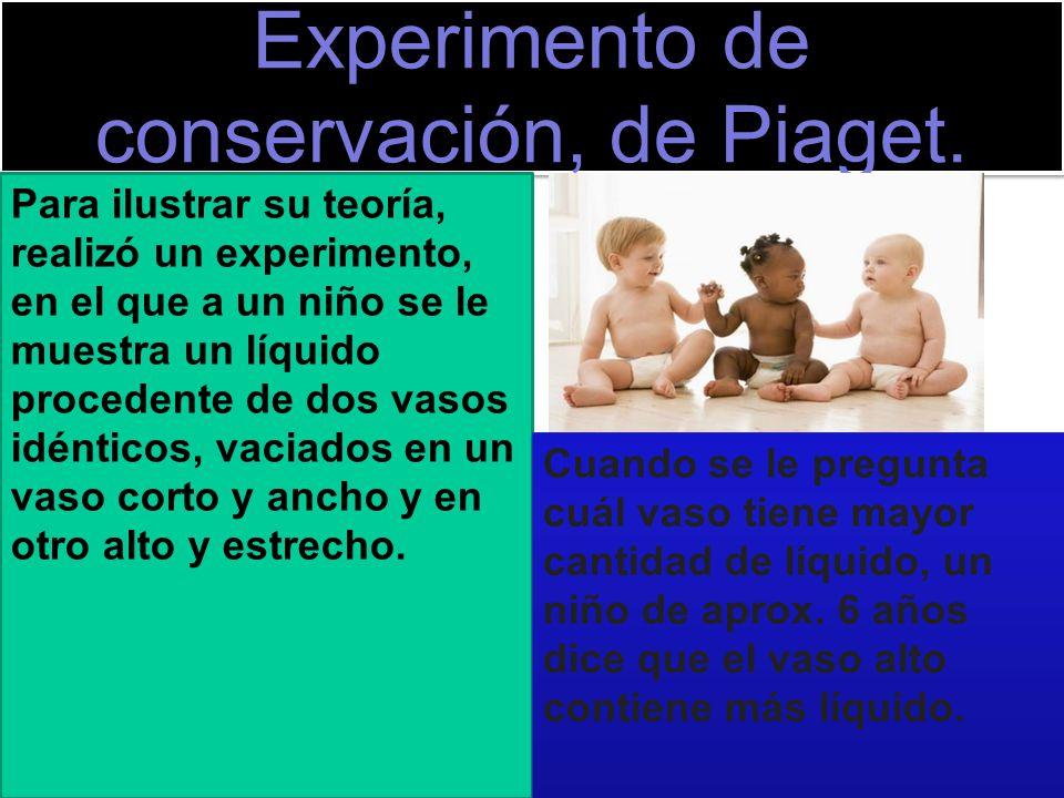Experimento de conservación, de Piaget.