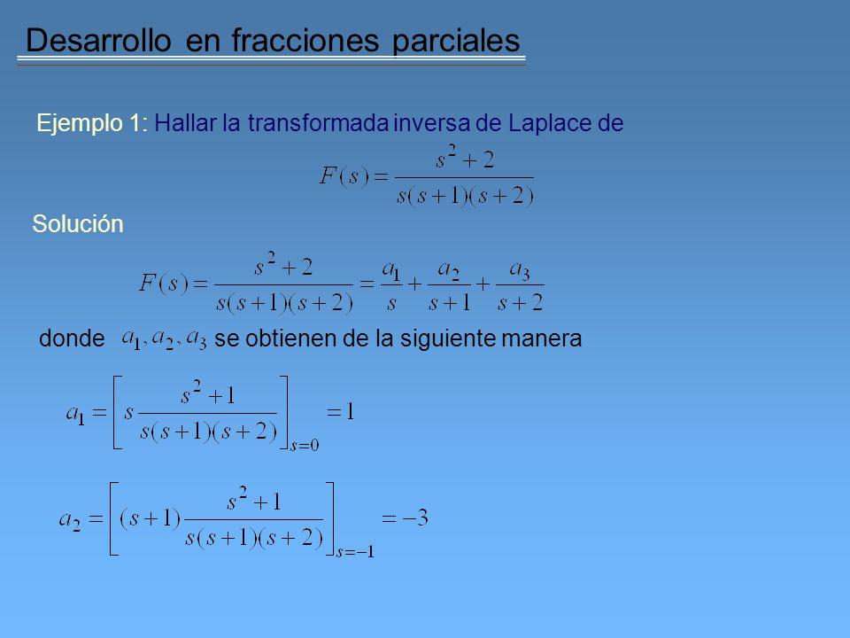 Desarrollo en fracciones parciales