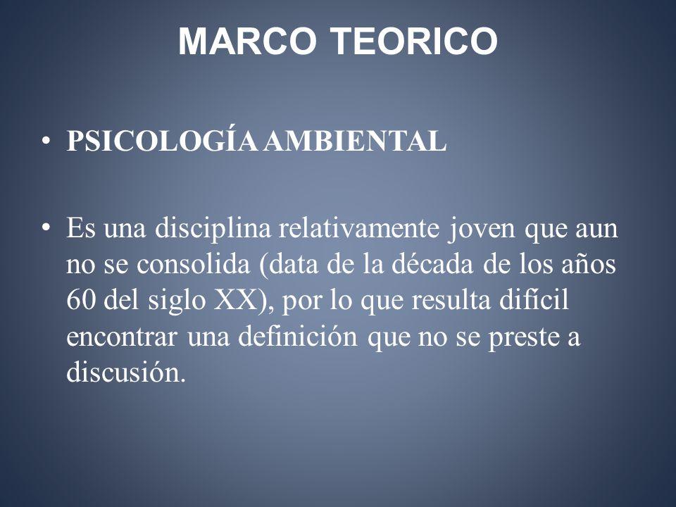 MARCO TEORICO PSICOLOGÍA AMBIENTAL