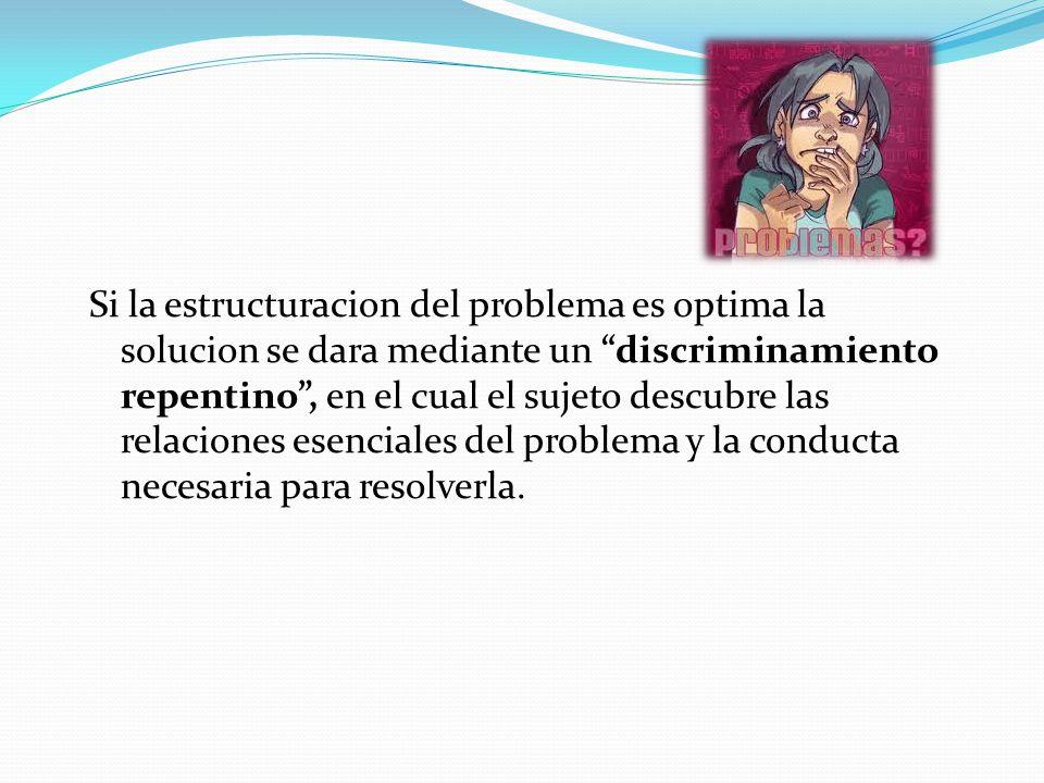 Si la estructuracion del problema es optima la solucion se dara mediante un discriminamiento repentino , en el cual el sujeto descubre las relaciones esenciales del problema y la conducta necesaria para resolverla.