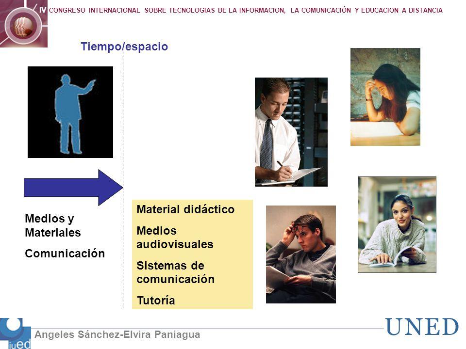 Tiempo/espacio Material didáctico. Medios audiovisuales. Sistemas de comunicación. Tutoría. Medios y Materiales.