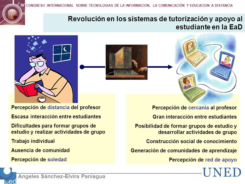 Revolución en los sistemas de tutorización y apoyo al estudiante en la EaD