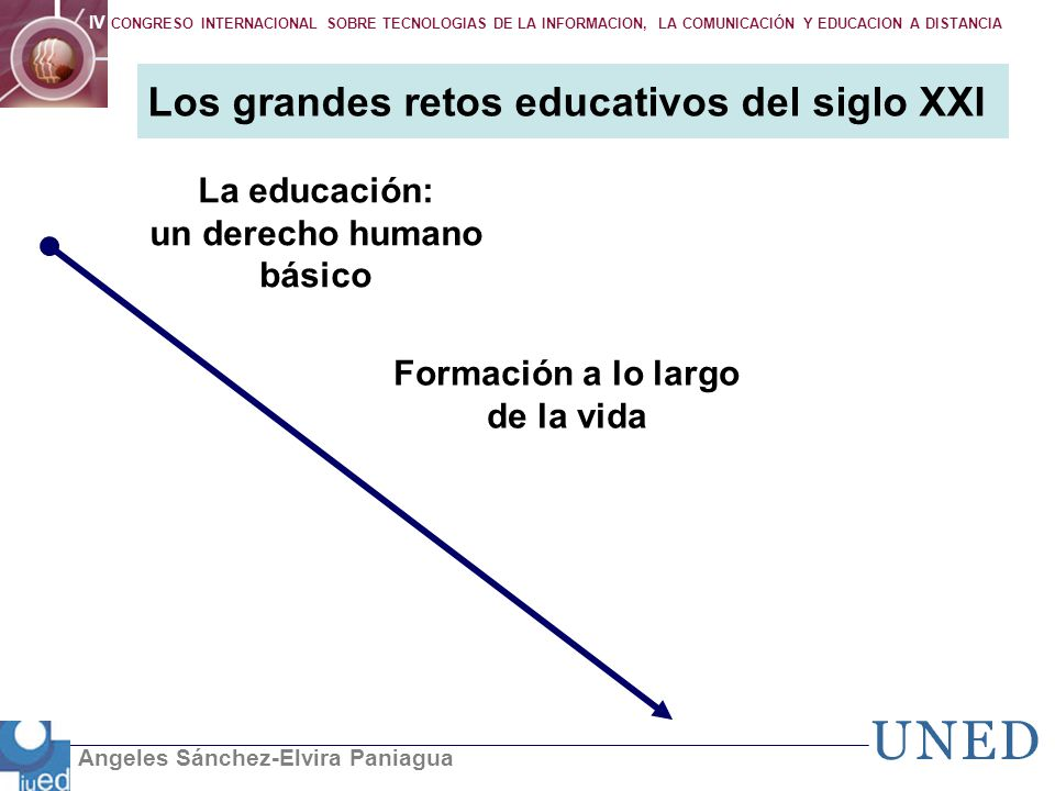 La educación: un derecho humano básico Formación a lo largo de la vida