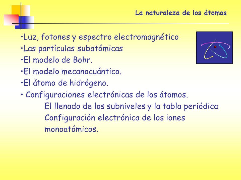Luz, fotones y espectro electromagnético Las partículas subatómicas