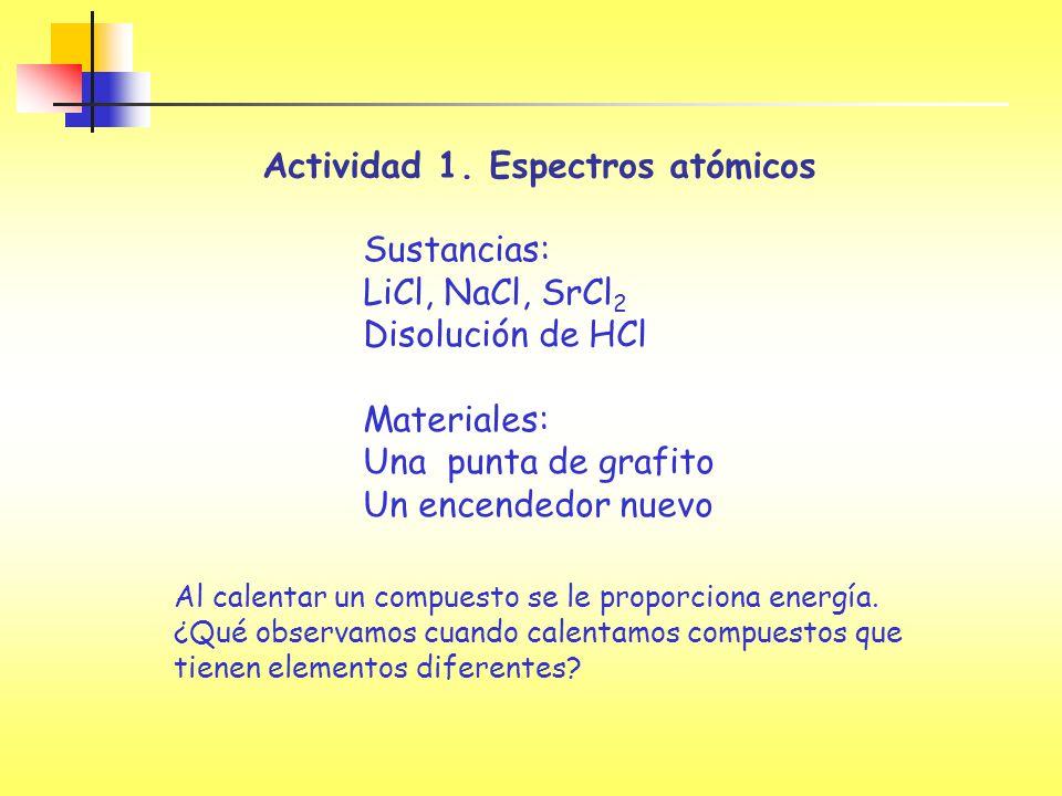 Actividad 1. Espectros atómicos