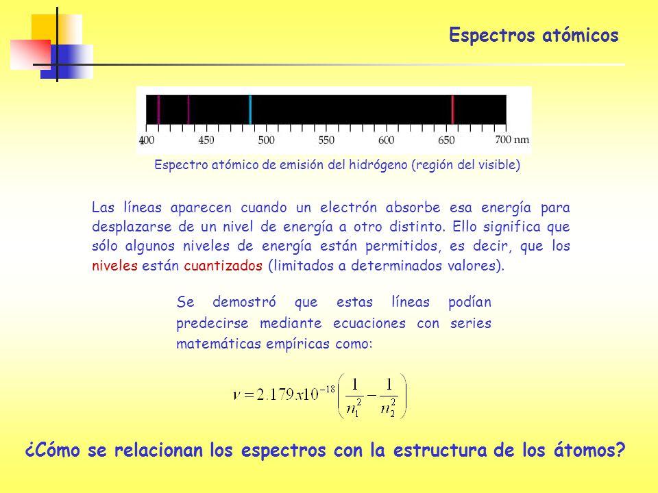 ¿Cómo se relacionan los espectros con la estructura de los átomos