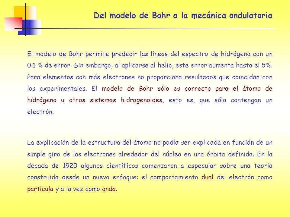 Del modelo de Bohr a la mecánica ondulatoria