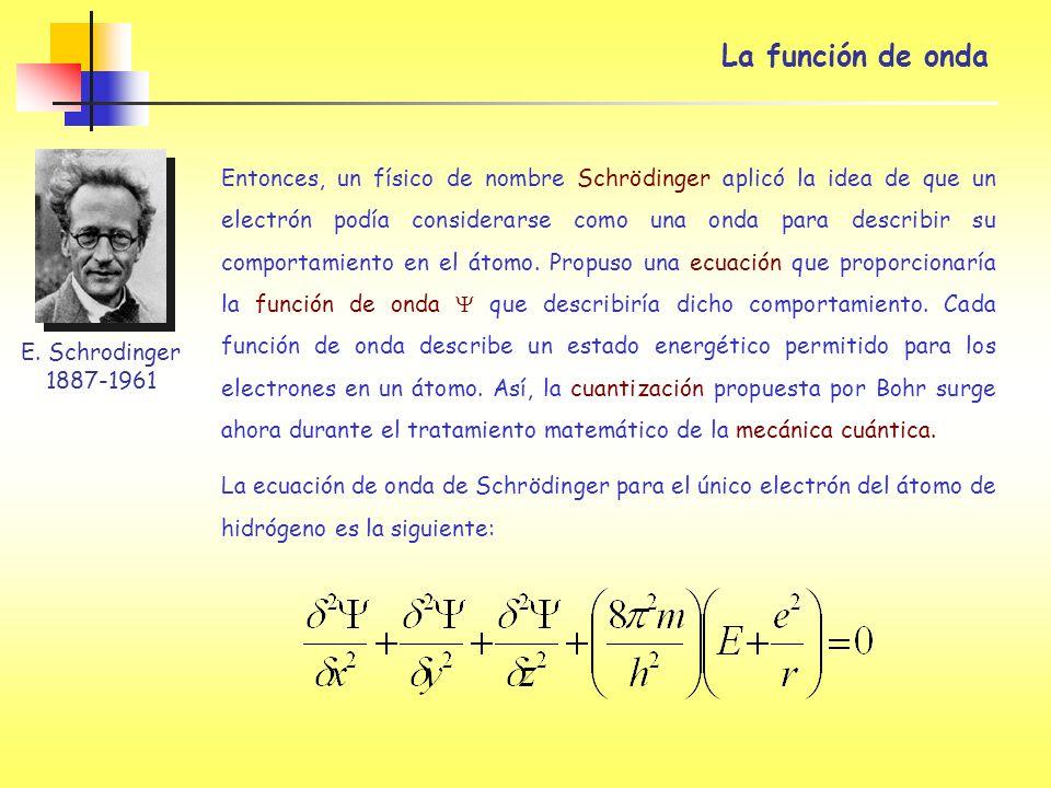 La función de onda