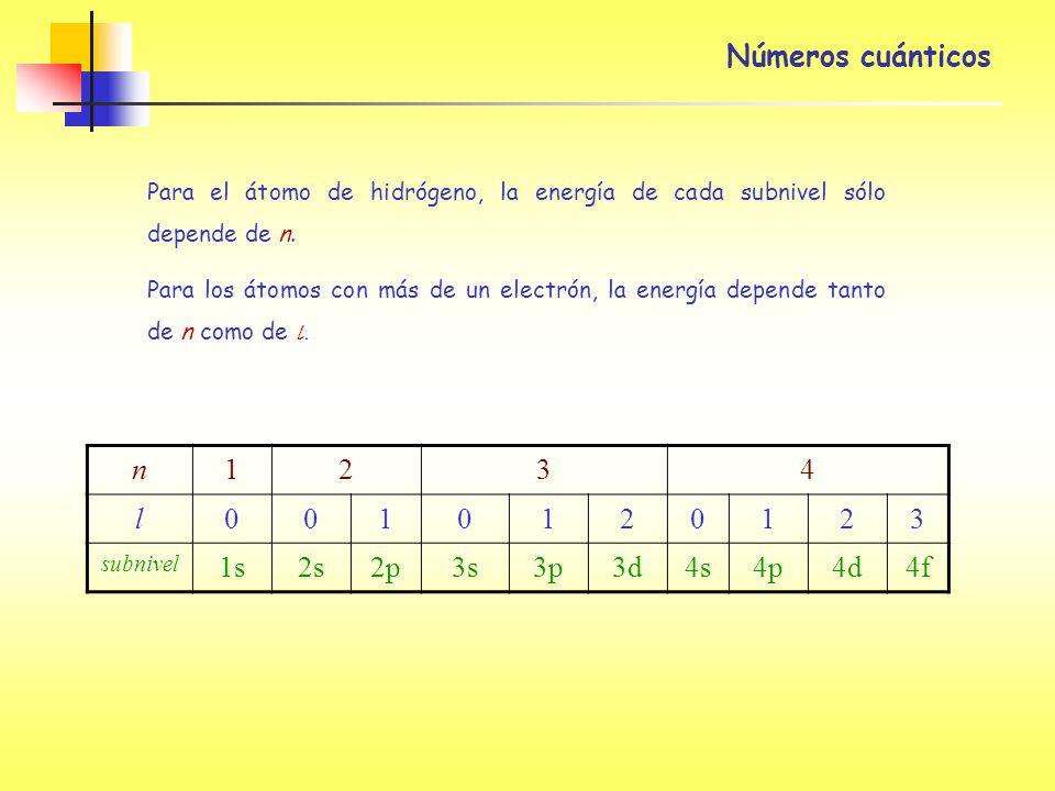 Números cuánticos n 1 2 3 4 l 1s 2s 2p 3s 3p 3d 4s 4p 4d 4f