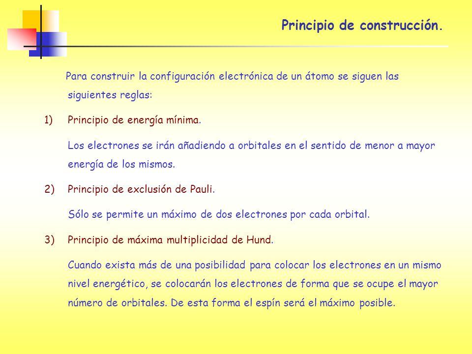 Principio de construcción.