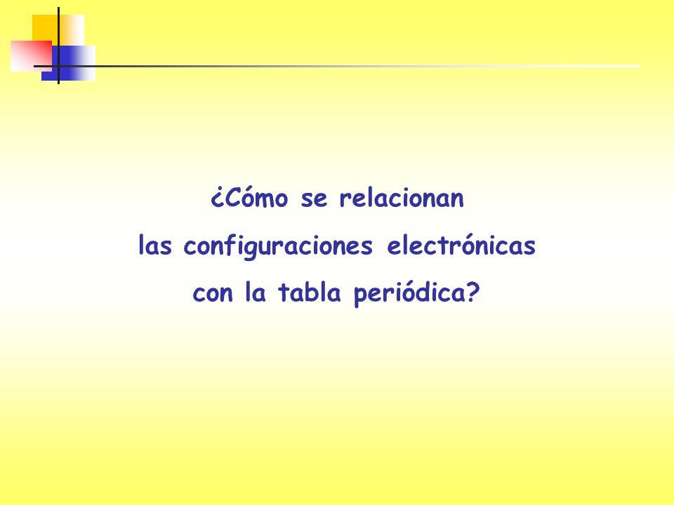 las configuraciones electrónicas
