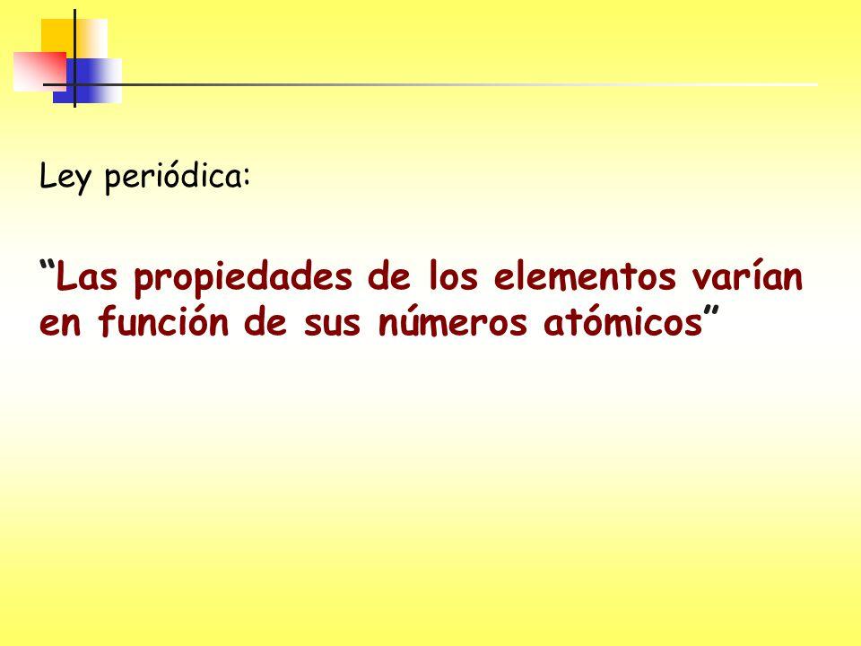 Ley periódica: Las propiedades de los elementos varían en función de sus números atómicos