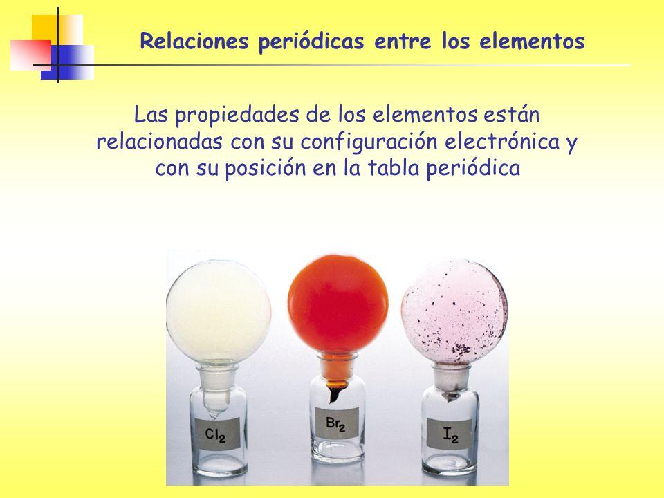 Relaciones periódicas entre los elementos
