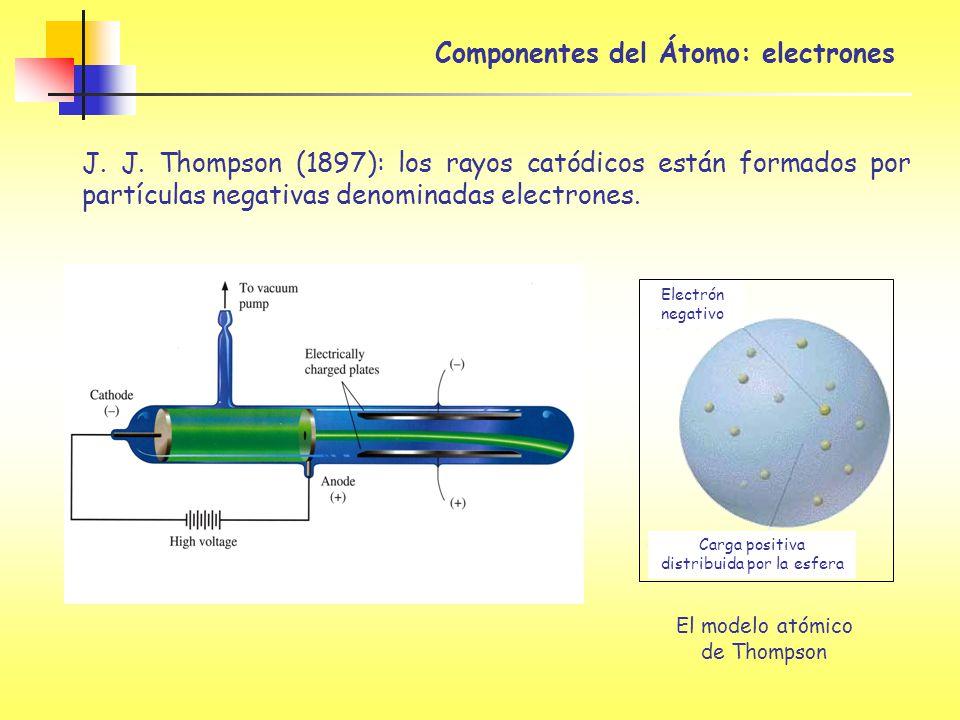 Componentes del Átomo: electrones