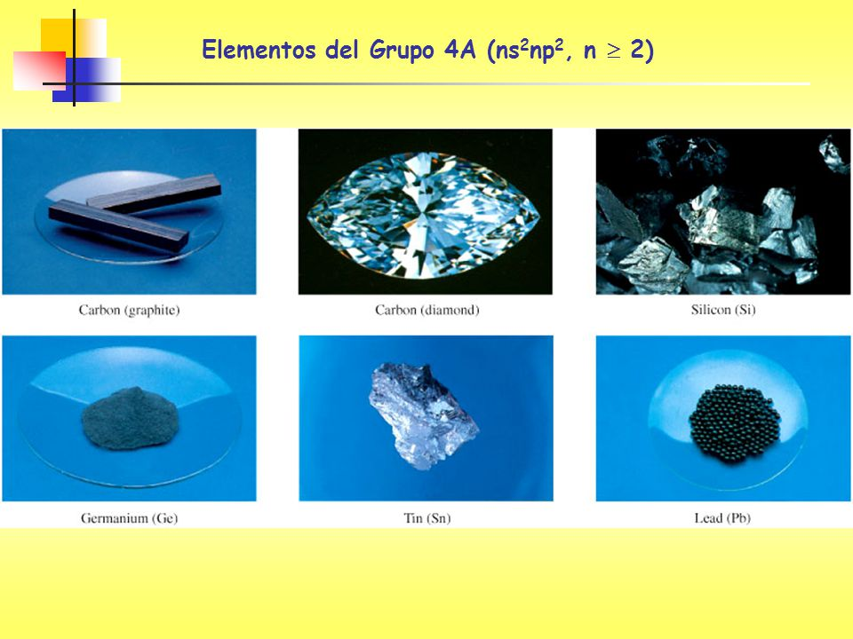 Elementos del Grupo 4A (ns2np2, n  2)