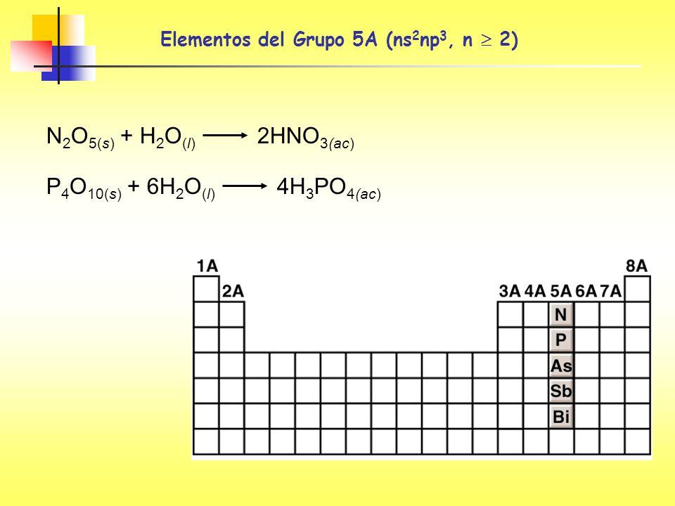 Elementos del Grupo 5A (ns2np3, n  2)