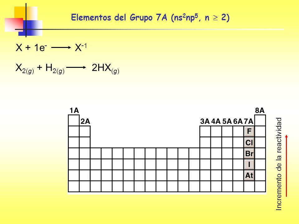 Homogneas o heterogneas ppt descargar elementos del grupo 7a ns2np5 n 2 urtaz Gallery